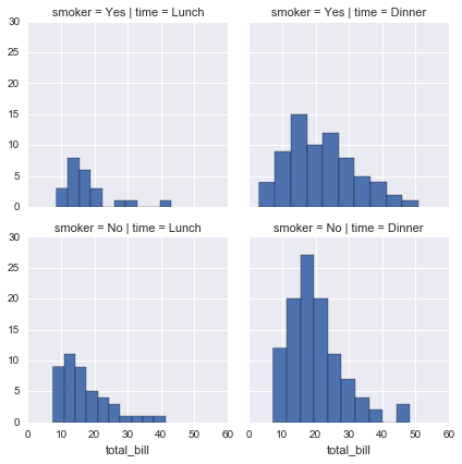 Seaborn grids7.png