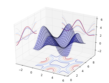 Matplotlib advance3.png