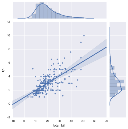 Seaborn grids10.png