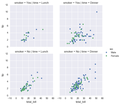 Seaborn grids8.png