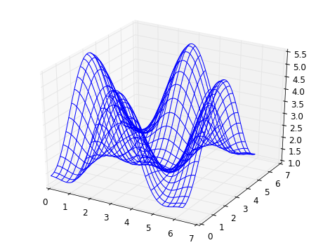 Matplotlib advance2.png