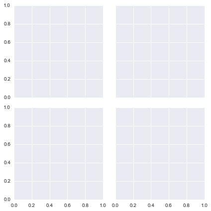 Seaborn grids6.png