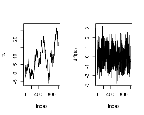R plot diff function.png