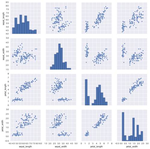 Seaborn grids4.png