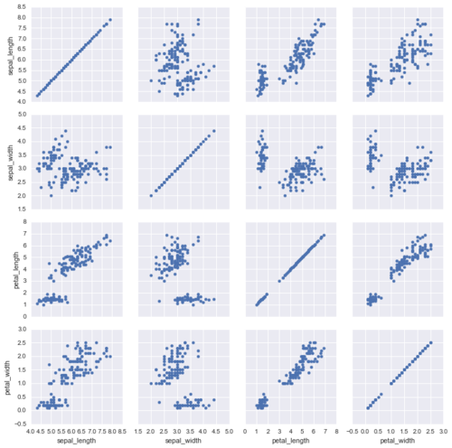 Seaborn grids2.png