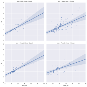 Seaborn regression plots6.png