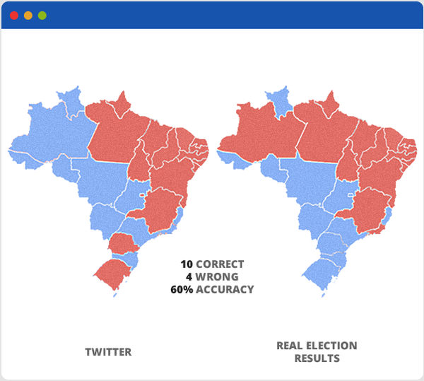 Brazilian elections 2014.png