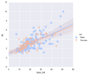 Seaborn regression plots4.png