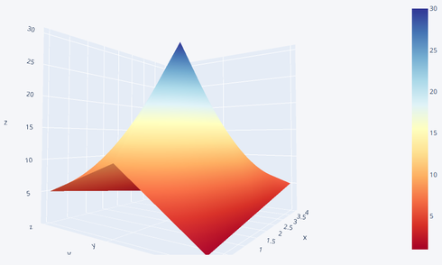 Plotly4.png