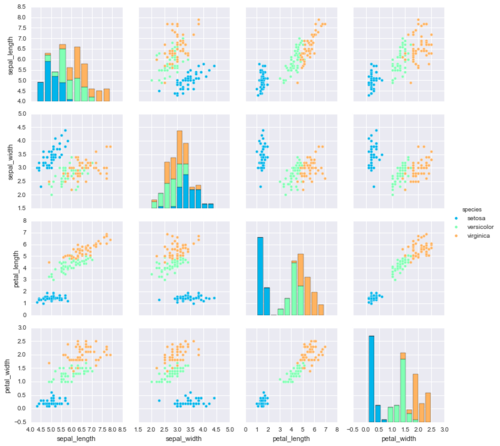 Seaborn grids5.png
