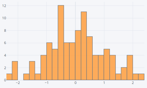 Plotly6.png