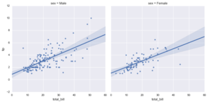 Seaborn regression plots5.png