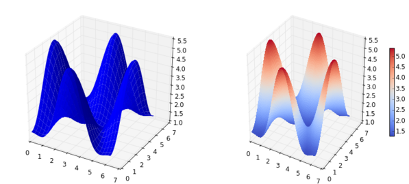 Matplotlib advance1.png