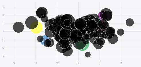 Plotly7.png