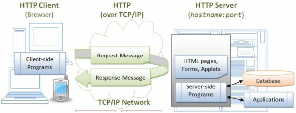 HTTP request1.png
